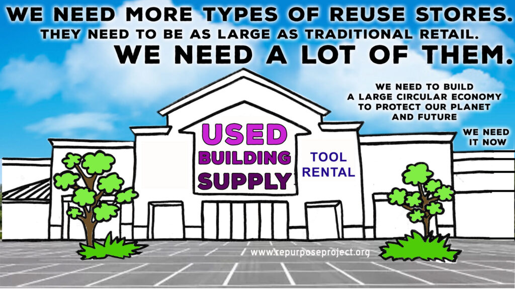 Zero Waste Communities and the entire planet need more reuse stores, larger thrift stores, and stores that resell many different types of material.  Building a large scale robust reuse economy is essential in fighting climate change and protecting our planet and resources for future generations.